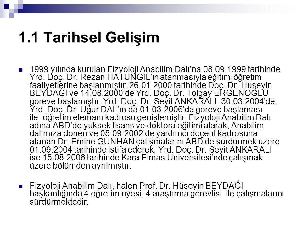 1.1 Tarihsel Gelişim 1999 yılında kurulan Fizyoloji Anabilim Dalı'na 08.09.1999 tarihinde Yrd. Doç. Dr. Rezan HATUNGİL'in atanmasıyla eğitim-öğretim f