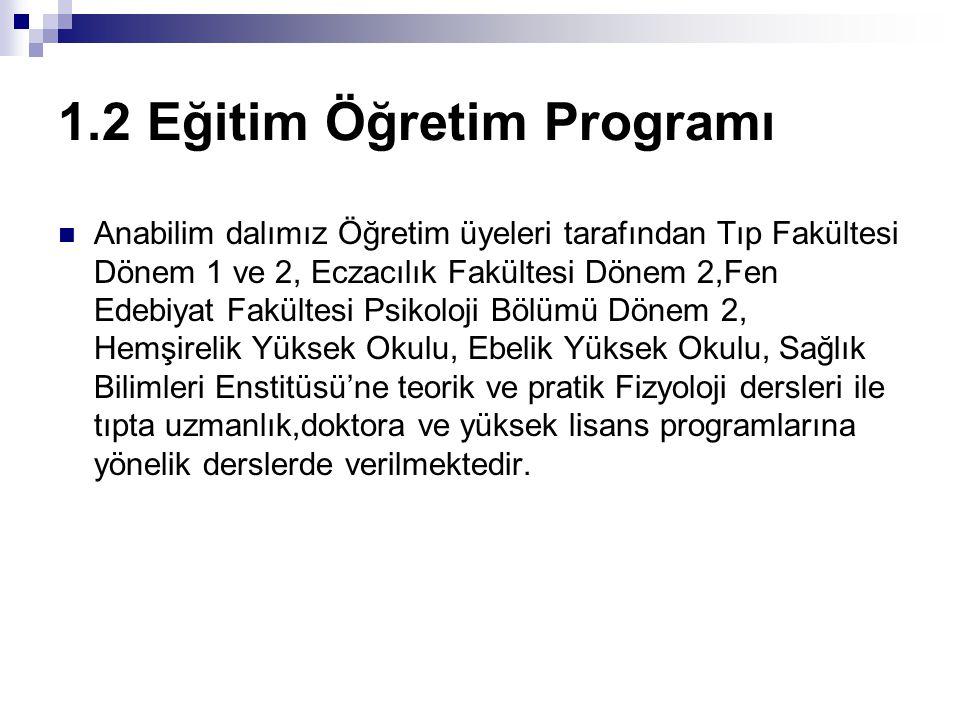 1.2.1 AKADEMİK PERSONEL Anabilim Dalı Başkanı: Prof.