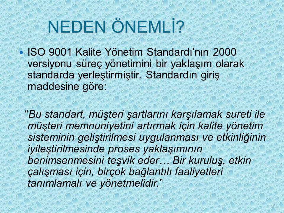 NEDEN ÖNEMLİ? ISO 9001 Kalite Yönetim Standardı'nın 2000 versiyonu süreç yönetimini bir yaklaşım olarak standarda yerleştirmiştir. Standardın giriş ma