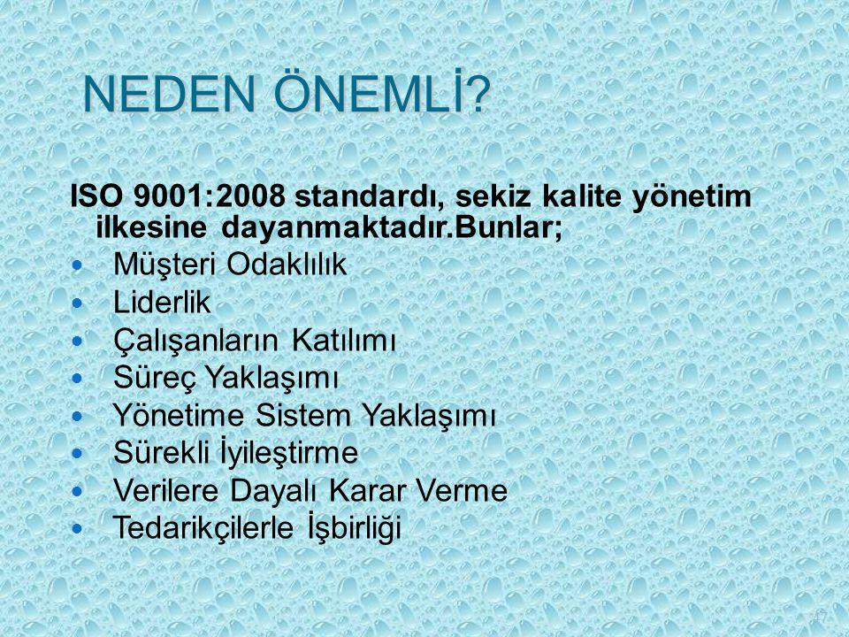 NEDEN ÖNEMLİ? ISO 9001:2008 standardı, sekiz kalite yönetim ilkesine dayanmaktadır.Bunlar; Müşteri Odaklılık Liderlik Çalışanların Katılımı Süreç Yakl