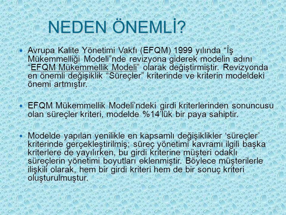 """NEDEN ÖNEMLİ? Avrupa Kalite Yönetimi Vakfı (EFQM) 1999 yılında """"İş Mükemmelliği Modeli""""nde revizyona giderek modelin adını """"EFQM Mükemmellik Modeli"""" o"""