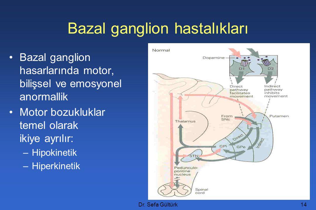 Dr. Sefa Gültürk14 Bazal ganglion hastalıkları Bazal ganglion hasarlarında motor, bilişsel ve emosyonel anormallik Motor bozukluklar temel olarak ikiy