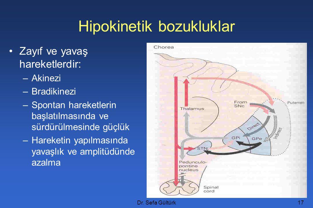 Dr. Sefa Gültürk17 Hipokinetik bozukluklar Zayıf ve yavaş hareketlerdir: –Akinezi –Bradikinezi –Spontan hareketlerin başlatılmasında ve sürdürülmesind