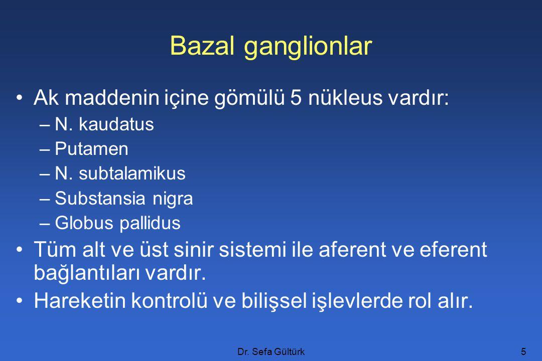 Dr. Sefa Gültürk6 Bazal ganglionlar