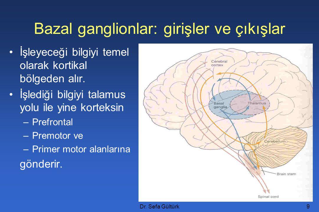 Dr. Sefa Gültürk9 Bazal ganglionlar: girişler ve çıkışlar İşleyeceği bilgiyi temel olarak kortikal bölgeden alır. İşlediği bilgiyi talamus yolu ile yi