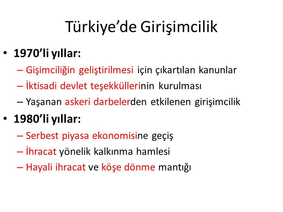 Türkiye'de Girişimcilik 1970'li yıllar: – Gişimciliğin geliştirilmesi için çıkartılan kanunlar – İktisadi devlet teşekküllerinin kurulması – Yaşanan a