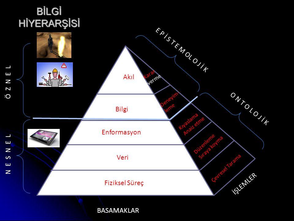 44 Ekibin Yaşam Süresi ve Büyüklüğü İki önemli görüş: İki önemli görüş: 1-Kurum hayatına devam ettikçe, bilgiyi yönetme işi de devam etmelidir.