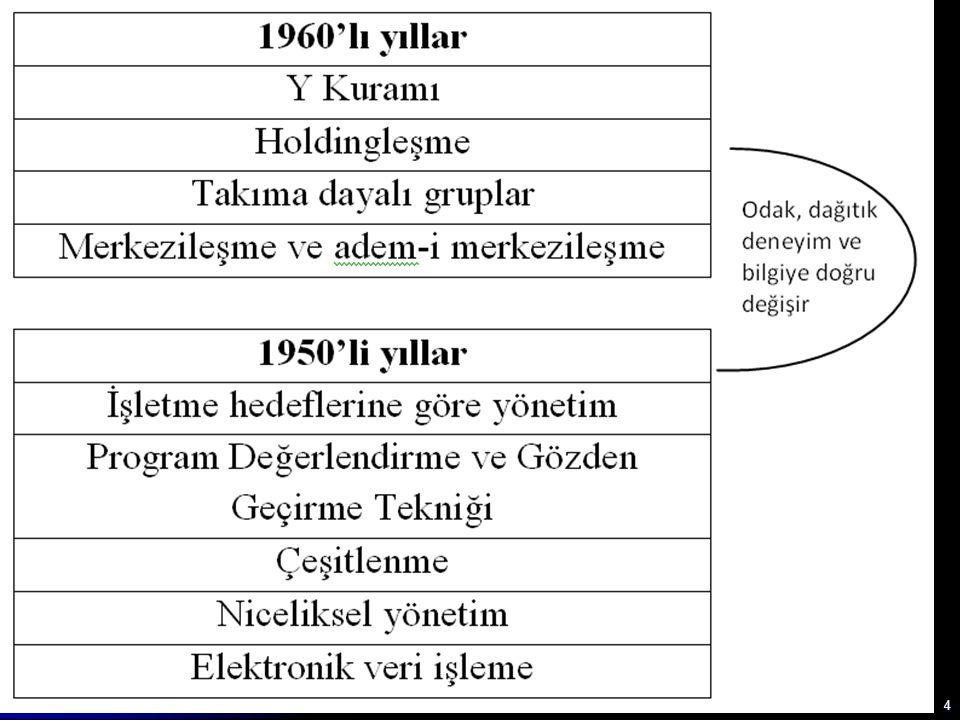 55 Bu bölümde söz konu bilgi yönetimi mimarisinin her bir katmanı detaylı olarak anlatılmaktadır.