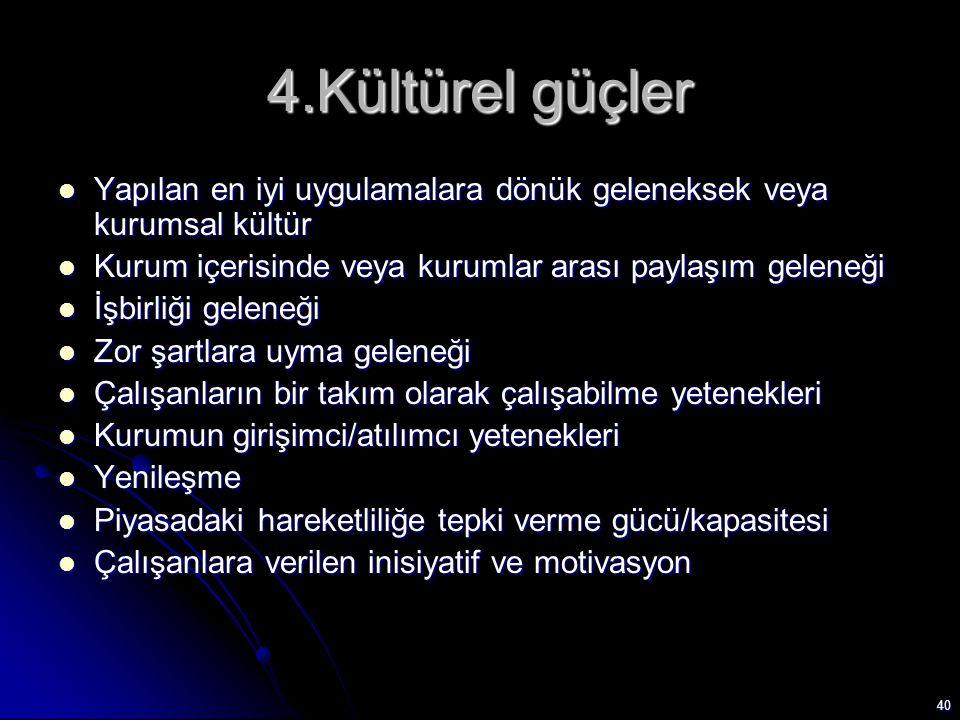 40 4.Kültürel güçler Yapılan en iyi uygulamalara dönük geleneksek veya kurumsal kültür Yapılan en iyi uygulamalara dönük geleneksek veya kurumsal kült