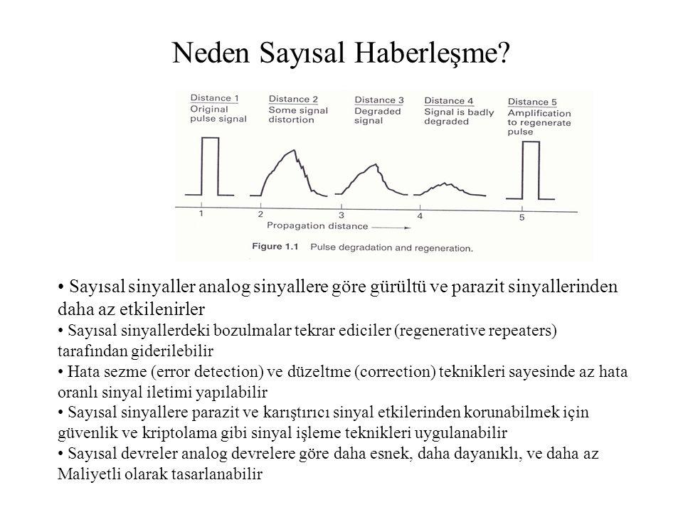 Neden Sayısal Haberleşme? Sayısal sinyaller analog sinyallere göre gürültü ve parazit sinyallerinden daha az etkilenirler Sayısal sinyallerdeki bozulm
