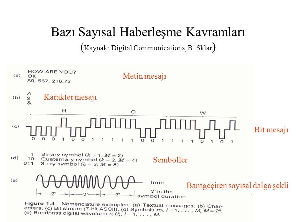 Bazı Sayısal Haberleşme Kavramları ( Kaynak: Digital Communications, B. Sklar ) Metin mesajı Bit mesajı Semboller Bantgeçiren sayısal dalga şekli Kara