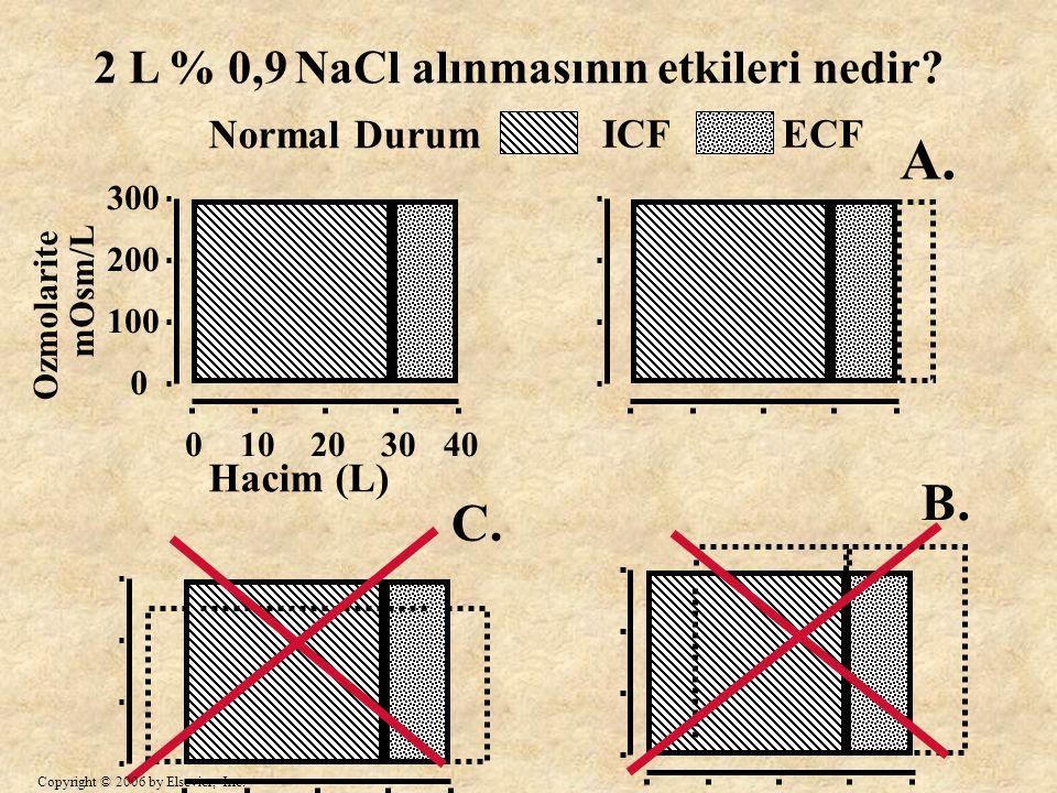 40 300 200 100 0 0102030 Ozmolarite mOsm/L Normal Durum Hacim (L) ECFICF A. B. C. 2 L % 0,9 NaCl alınmasının etkileri nedir? Copyright © 2006 by Elsev