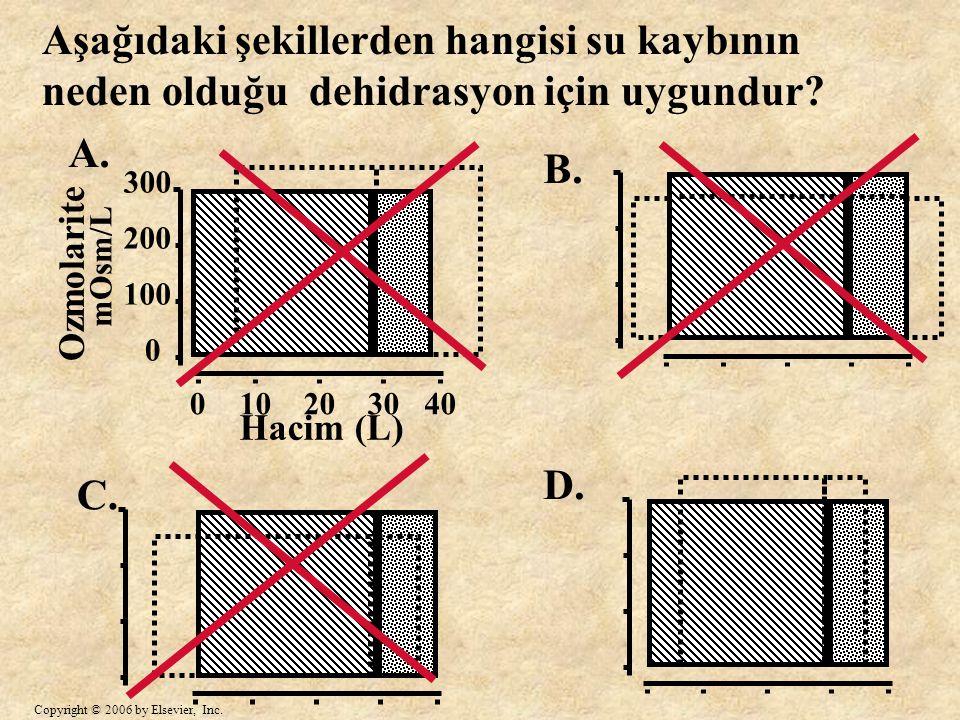 Aşağıdaki şekillerden hangisi su kaybının neden olduğu dehidrasyon için uygundur? 300 200 100 0 Ozmolarite mOsm/L 010203040 Hacim (L) A. B. C. D. Copy