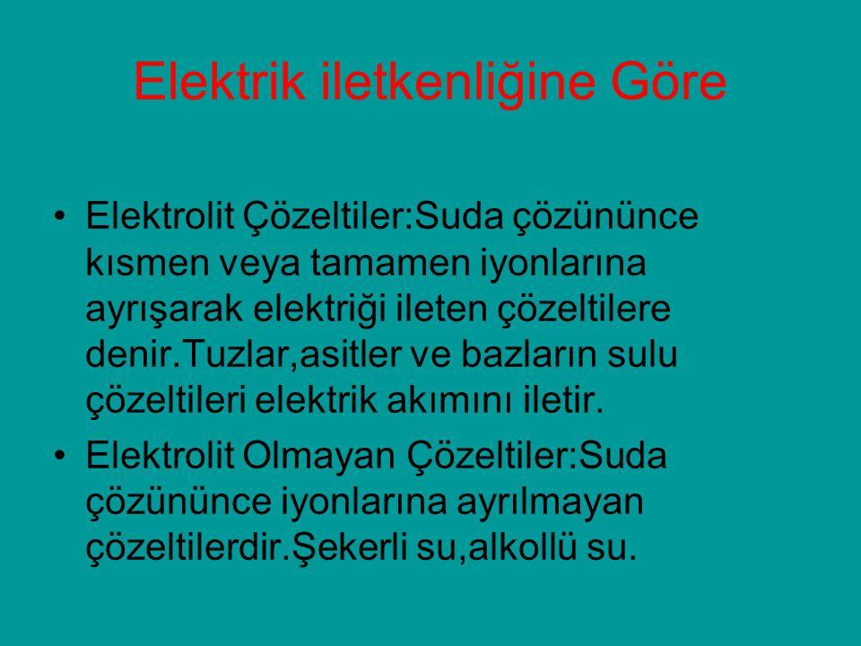 Elektrik iletkenliğine Göre Elektrolit Çözeltiler:Suda çözününce kısmen veya tamamen iyonlarına ayrışarak elektriği ileten çözeltilere denir.Tuzlar,asitler ve bazların sulu çözeltileri elektrik akımını iletir.