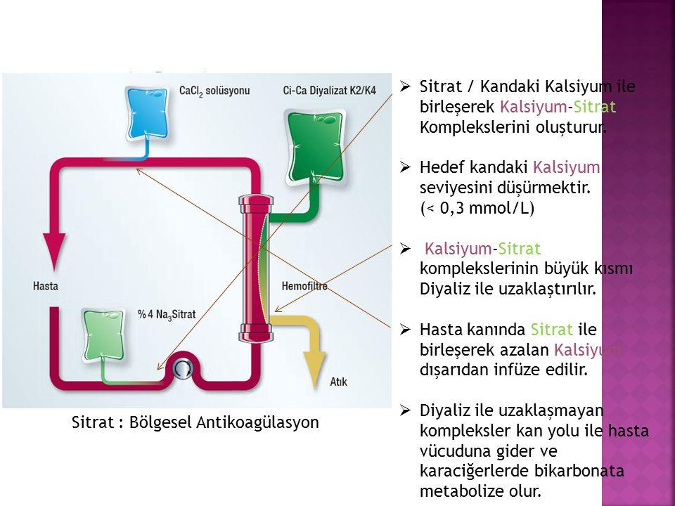 Sitrat : Bölgesel Antikoagülasyon  Sitrat / Kandaki Kalsiyum ile birleşerek Kalsiyum-Sitrat Komplekslerini oluşturur.  Hedef kandaki Kalsiyum seviye