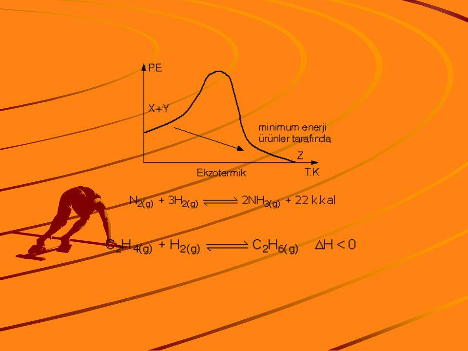 Her iki yöndeki reaksiyon için hız bağıntısı İleri y ö ndeki RH 1 = k 1 [X].