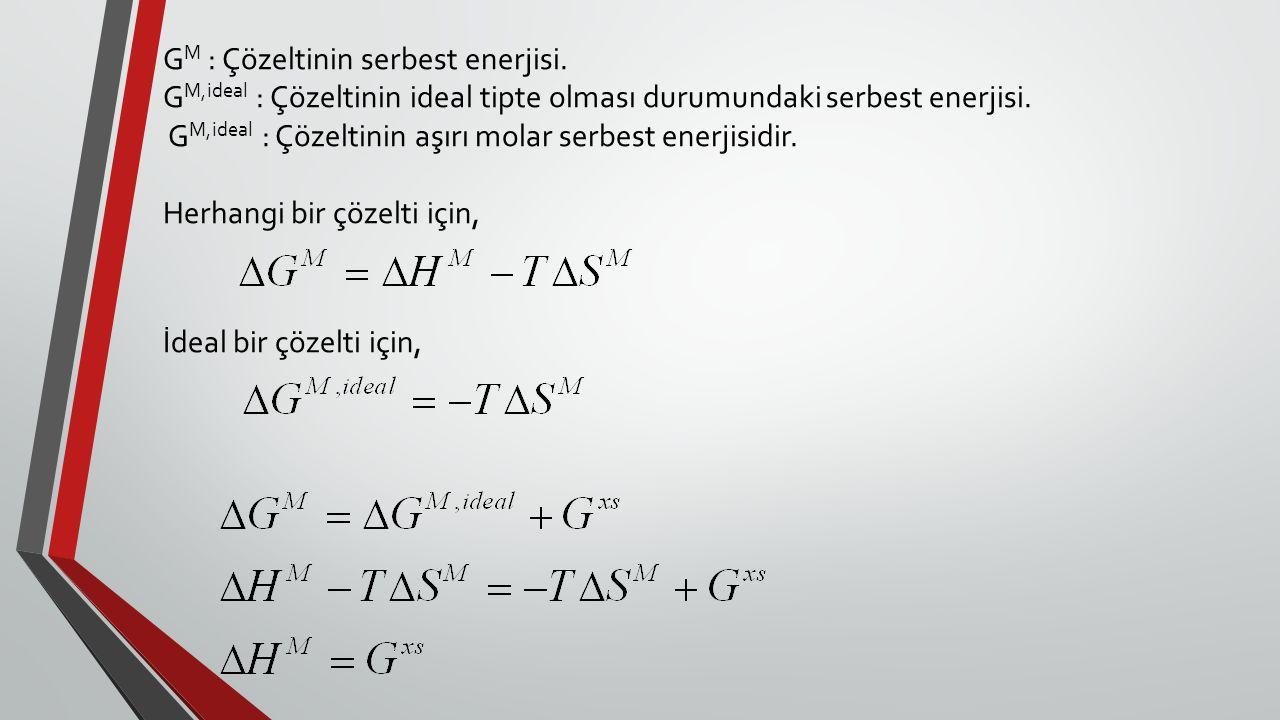 G M : Çözeltinin serbest enerjisi. G M,ideal : Çözeltinin ideal tipte olması durumundaki serbest enerjisi. G M,ideal : Çözeltinin aşırı molar serbest
