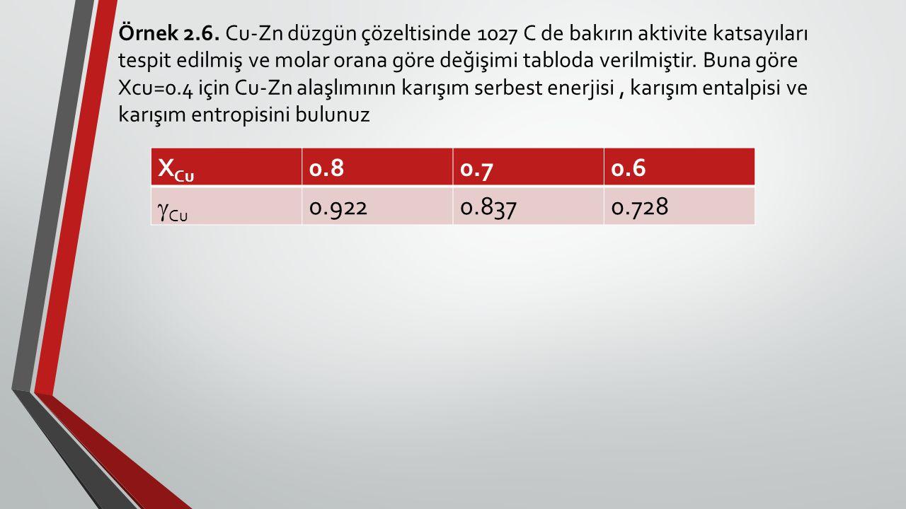 Örnek 2.6. Cu-Zn düzgün çözeltisinde 1027 C de bakırın aktivite katsayıları tespit edilmiş ve molar orana göre değişimi tabloda verilmiştir. Buna göre