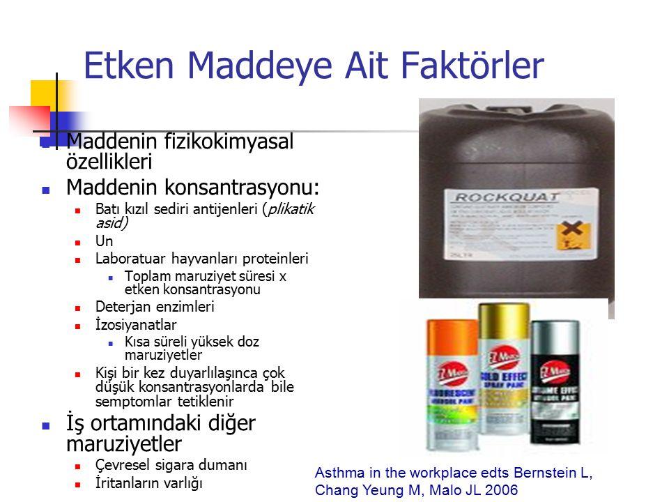 Etken Maddeye Ait Faktörler Maddenin fizikokimyasal özellikleri Maddenin konsantrasyonu: Batı kızıl sediri antijenleri (plikatik asid) Un Laboratuar h