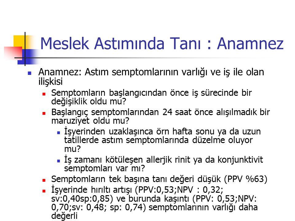 Meslek Astımında Tanı : Anamnez Anamnez: Astım semptomlarının varlığı ve iş ile olan ilişkisi Semptomların başlangıcından önce iş sürecinde bir değişi