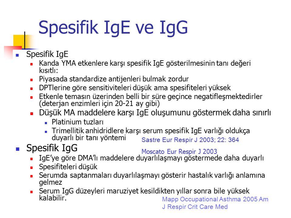 Spesifik IgE ve IgG Spesifik IgE Kanda YMA etkenlere karşı spesifik IgE gösterilmesinin tanı değeri kısıtlı: Piyasada standardize antijenleri bulmak z