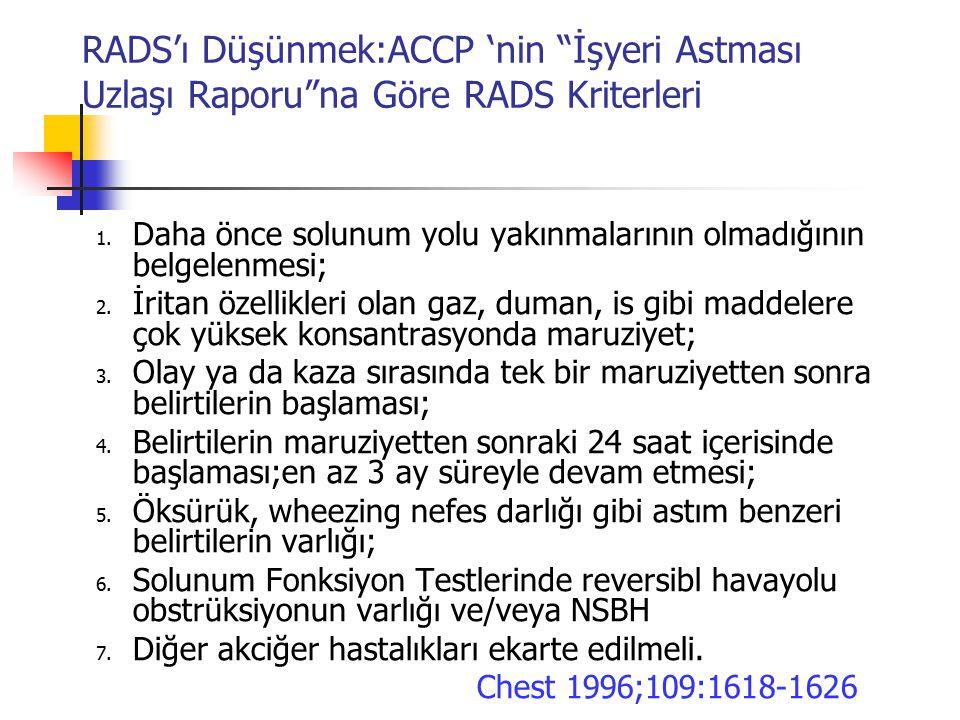"""RADS'ı Düşünmek:ACCP 'nin """"İşyeri Astması Uzlaşı Raporu""""na Göre RADS Kriterleri 1. Daha önce solunum yolu yakınmalarının olmadığının belgelenmesi; 2."""