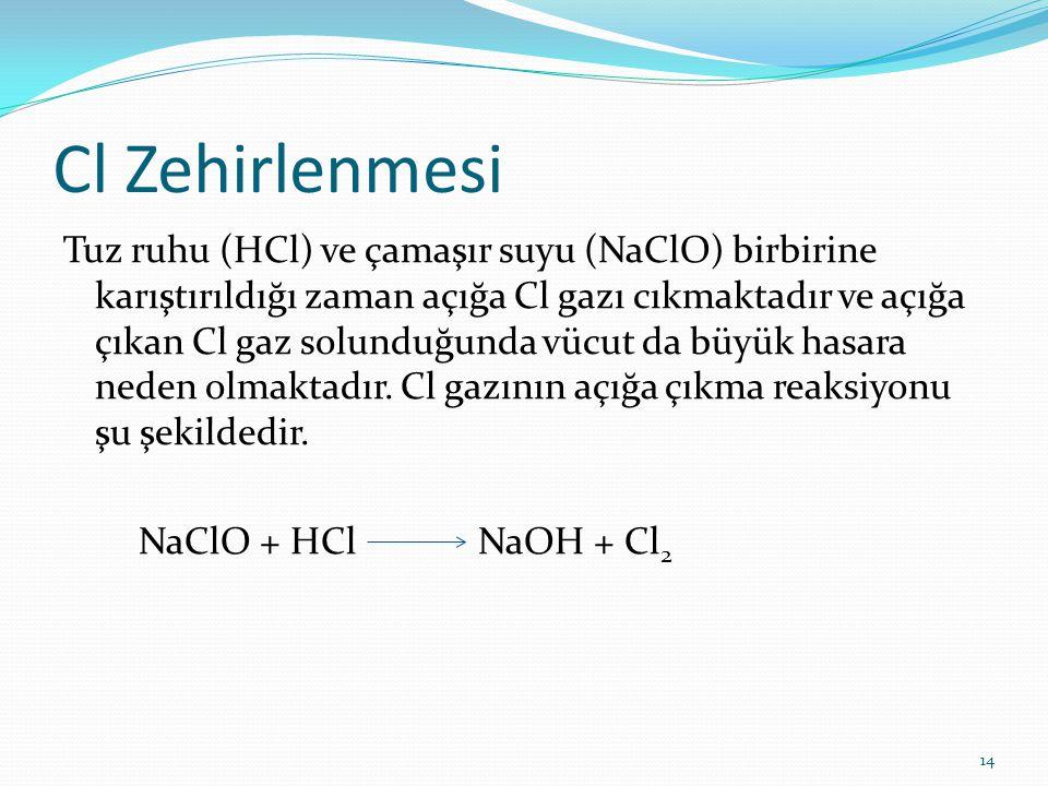 Cl Zehirlenmesi Tuz ruhu (HCl) ve çamaşır suyu (NaClO) birbirine karıştırıldığı zaman açığa Cl gazı cıkmaktadır ve açığa çıkan Cl gaz solunduğunda vüc