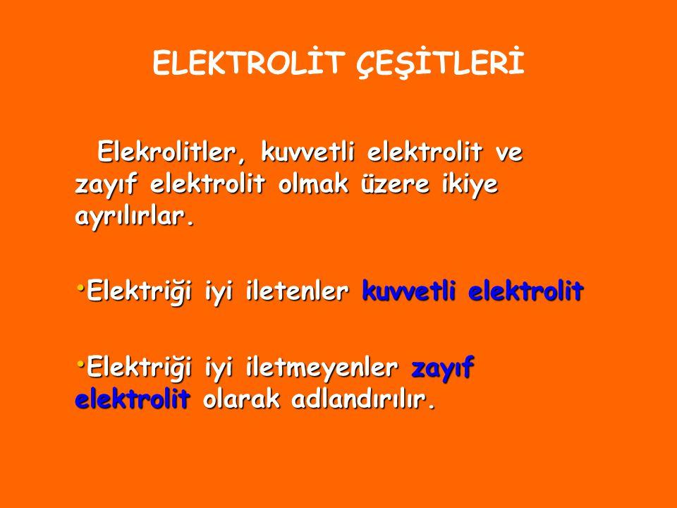 ÇÖZELTİ ÇEŞİTLERİ ELEKTROLİT OLMAYAN ÇÖZELTİLER ELEKTROLİT OLMAYAN ÇÖZELTİLER Elektriği iletmeyen çözeltilerdir. Elektriği iletmeyen çözeltilerdir. Mo