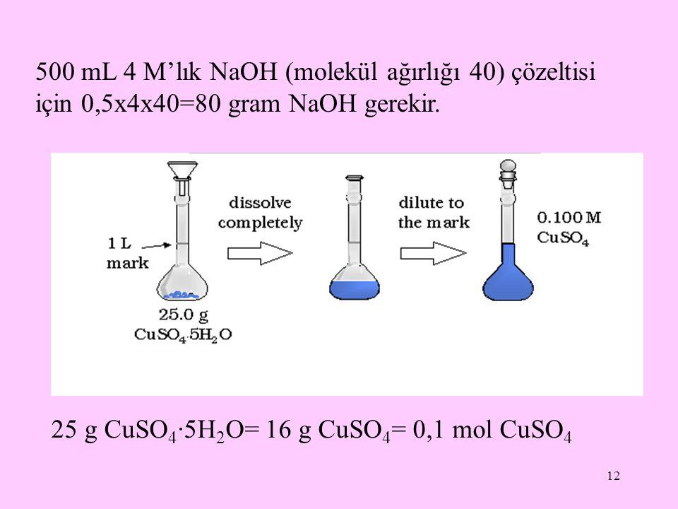 12 500 mL 4 M'lık NaOH (molekül ağırlığı 40) çözeltisi için 0,5x4x40=80 gram NaOH gerekir. 25 g CuSO 4 ·5H 2 O= 16 g CuSO 4 = 0,1 mol CuSO 4