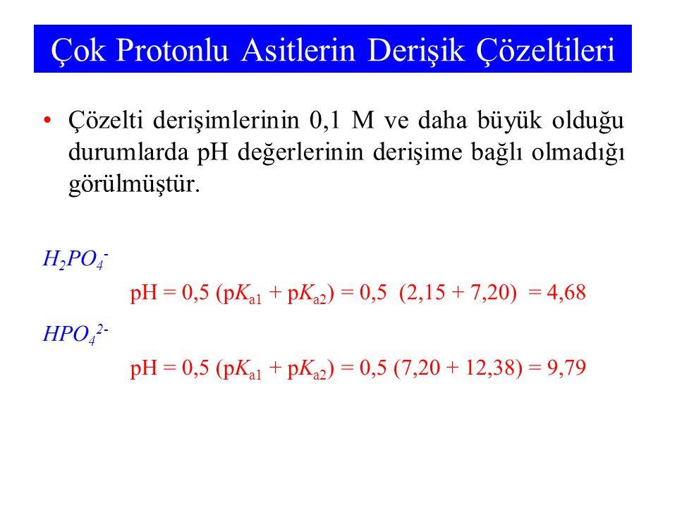 Çok Protonlu Asitlerin Derişik Çözeltileri Çözelti derişimlerinin 0,1 M ve daha büyük olduğu durumlarda pH değerlerinin derişime bağlı olmadığı görülm