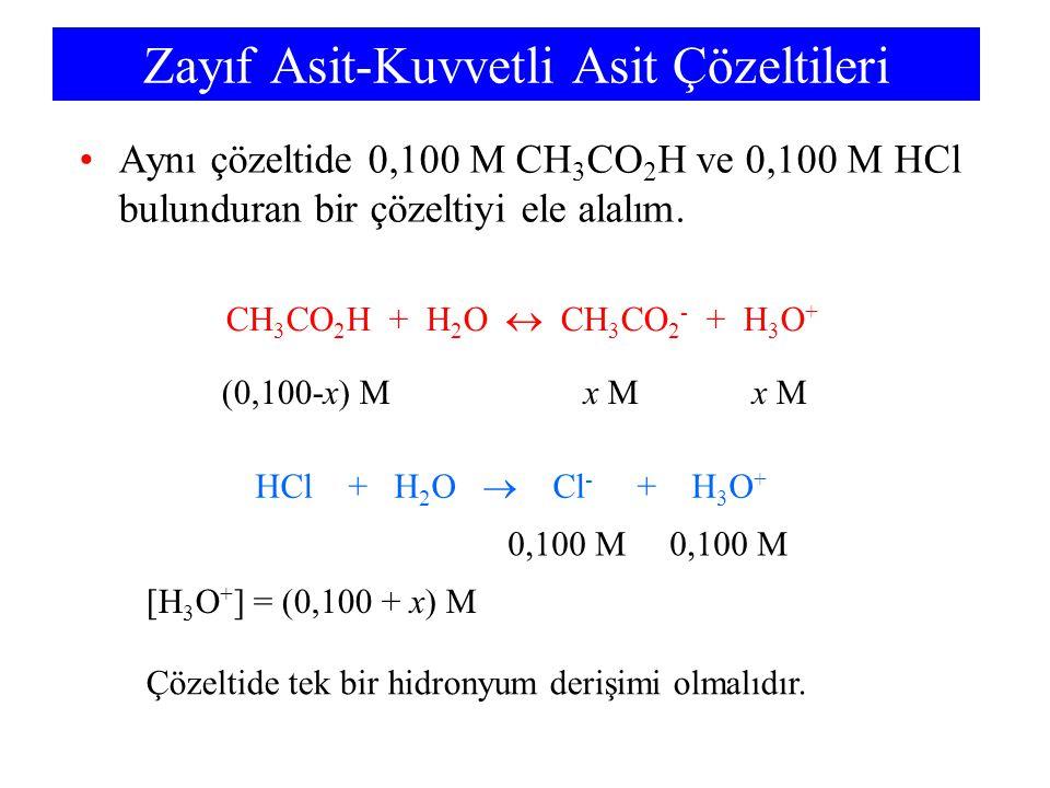 Zayıf Asit-Kuvvetli Asit Çözeltileri Aynı çözeltide 0,100 M CH 3 CO 2 H ve 0,100 M HCl bulunduran bir çözeltiyi ele alalım. CH 3 CO 2 H + H 2 O  CH 3