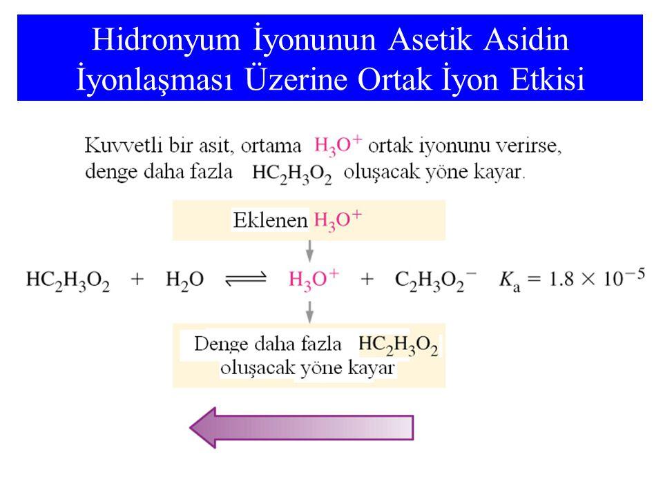 Kuvvetli Bir Asidin Kuvvetli Bir Baz İle Titrasyonu Titrasyon başlangıcında pH değeri küçüktür.