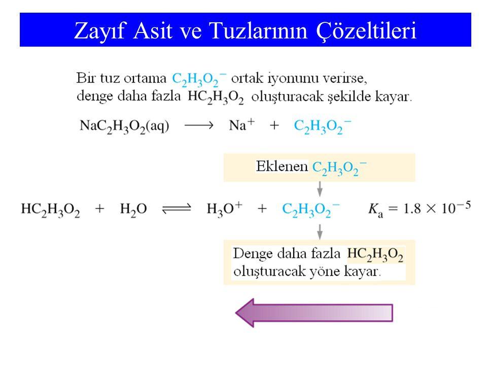 18-2 Tampon Çözeltiler Az miktarda asit ya da baz eklenmesi halinde pH değerinde çok küçük değişme gösteren çözeltilere tampon çözeltiler denir.