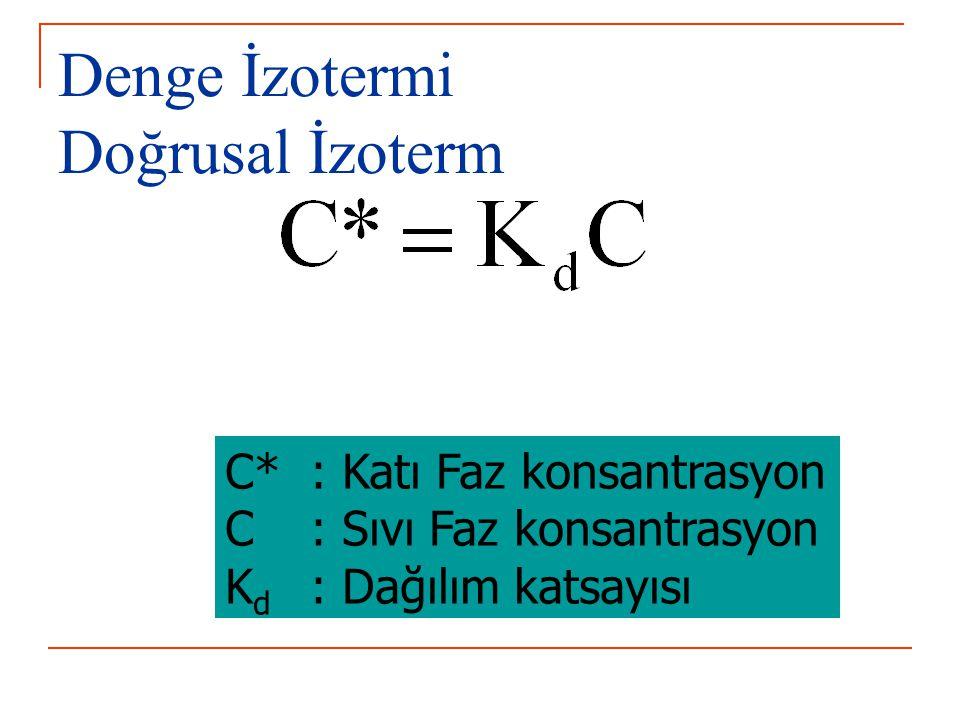 Denge İzotermi Doğrusal İzoterm C* : Katı Faz konsantrasyon C : Sıvı Faz konsantrasyon K d : Dağılım katsayısı