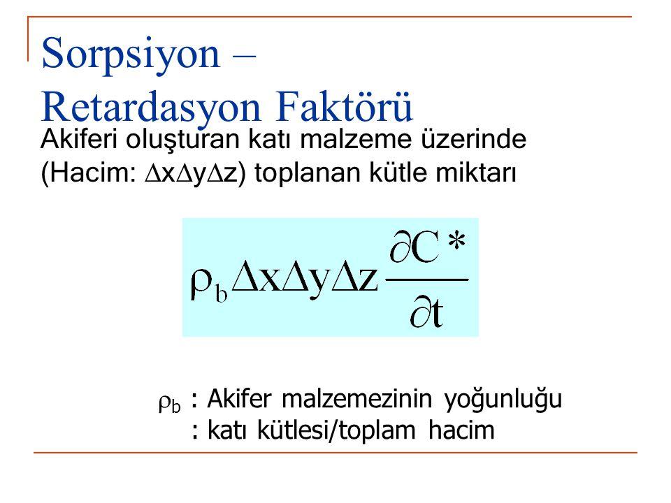 Sorpsiyon – Retardasyon Faktörü Akiferi oluşturan katı malzeme üzerinde (Hacim:  x  y  z) toplanan kütle miktarı  b : Akifer malzemezinin yoğunluğu : katı kütlesi/toplam hacim