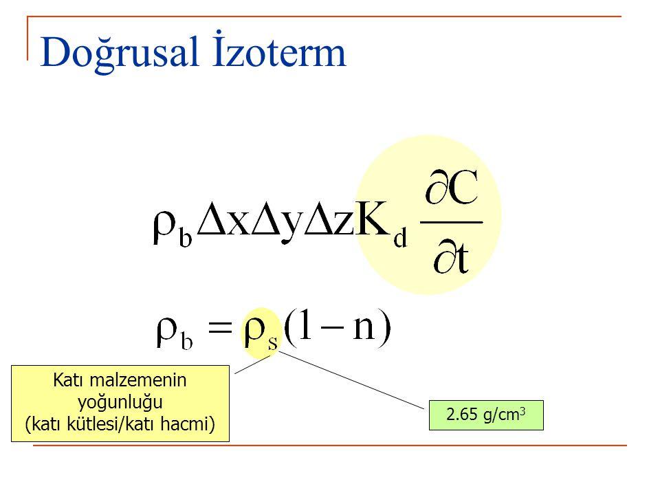 Doğrusal İzoterm Katı malzemenin yoğunluğu (katı kütlesi/katı hacmi) 2.65 g/cm 3