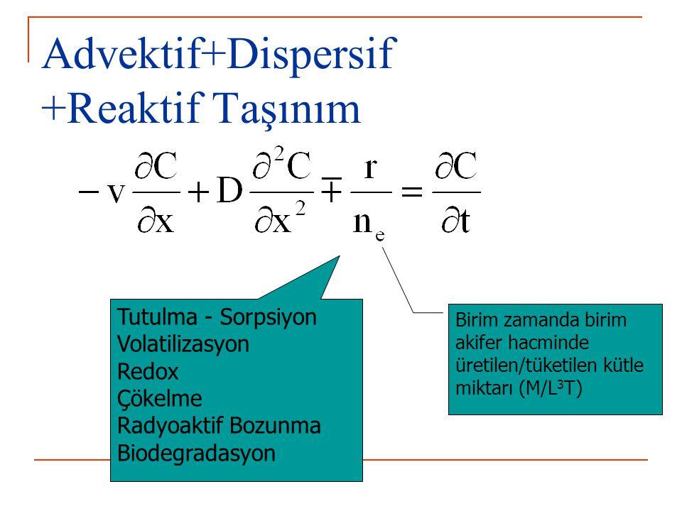 Advektif+Dispersif +Reaktif Taşınım Birim zamanda birim akifer hacminde üretilen/tüketilen kütle miktarı (M/L 3 T) Tutulma - Sorpsiyon Volatilizasyon Redox Çökelme Radyoaktif Bozunma Biodegradasyon