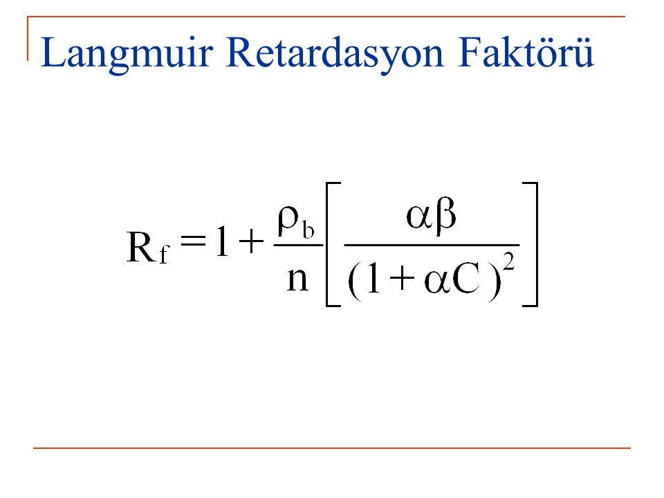 Langmuir Retardasyon Faktörü