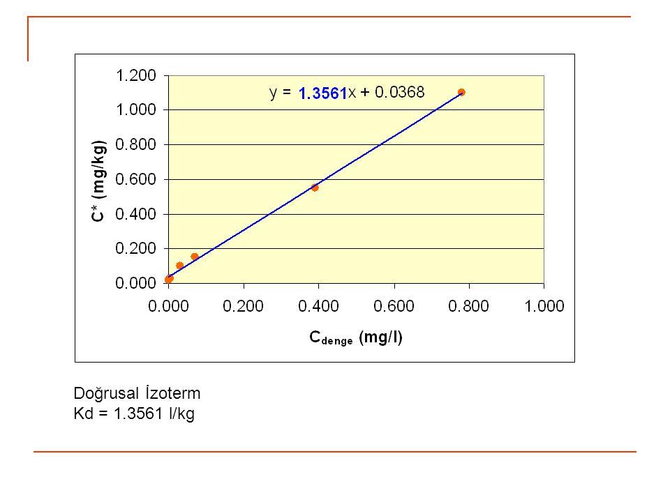 Doğrusal İzoterm Kd = 1.3561 l/kg
