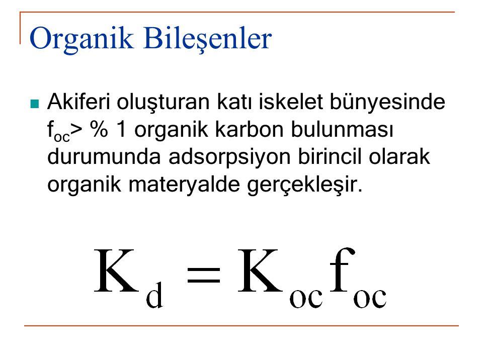 Organik Bileşenler Akiferi oluşturan katı iskelet bünyesinde f oc > % 1 organik karbon bulunması durumunda adsorpsiyon birincil olarak organik materyalde gerçekleşir.