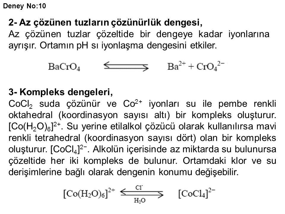 Deney No:10 2- Az çözünen tuzların çözünürlük dengesi, Az çözünen tuzlar çözeltide bir dengeye kadar iyonlarına ayrışır. Ortamın pH sı iyonlaşma denge