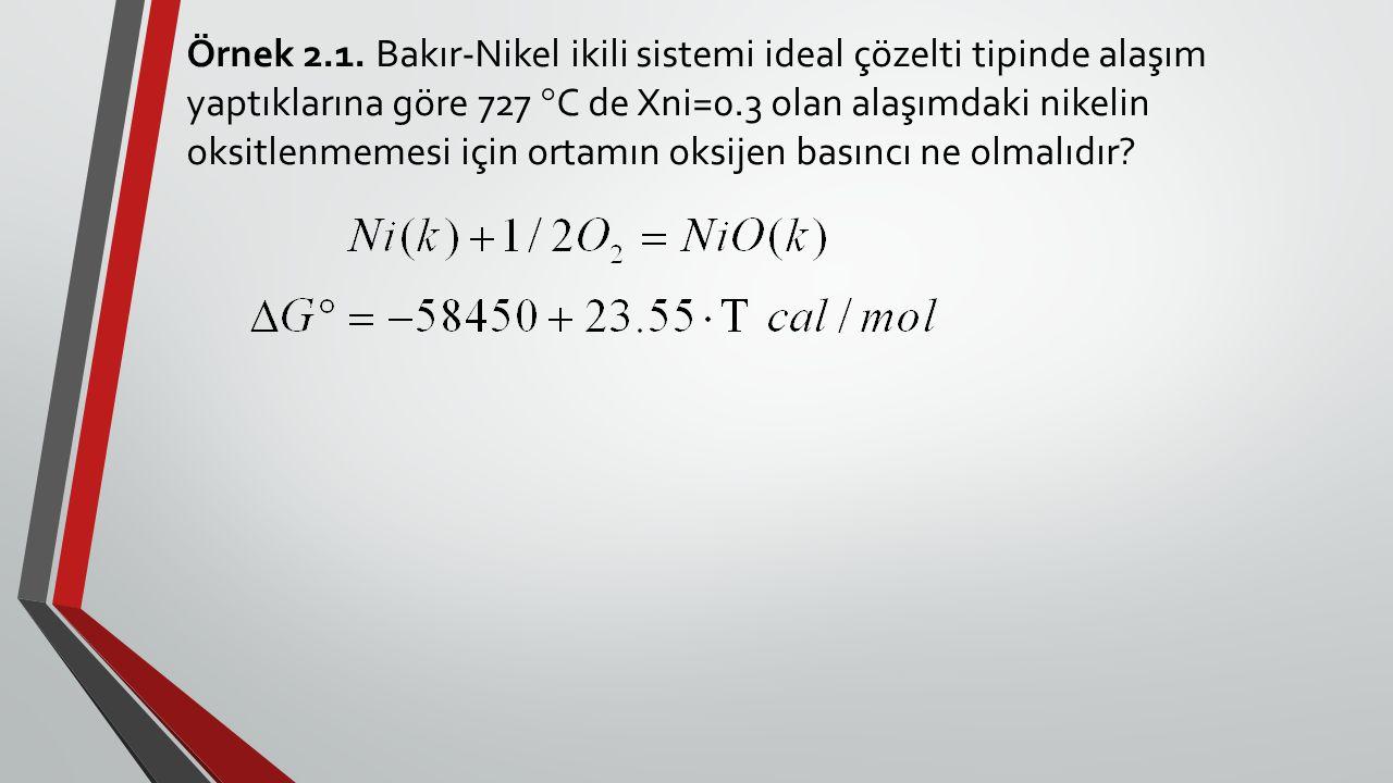 Örnek 2.1. Bakır-Nikel ikili sistemi ideal çözelti tipinde alaşım yaptıklarına göre 727  C de Xni=0.3 olan alaşımdaki nikelin oksitlenmemesi için ort
