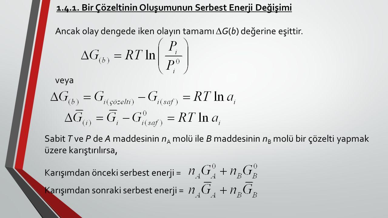 Ancak olay dengede iken olayın tamamı  G(b) değerine eşittir. 1.4.1. Bir Çözeltinin Oluşumunun Serbest Enerji Değişimi veya Sabit T ve P de A maddesi
