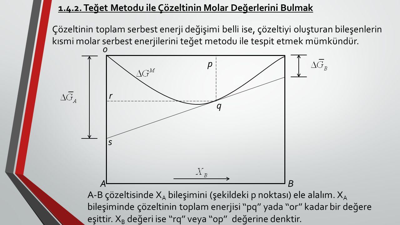 1.4.2. Teğet Metodu ile Çözeltinin Molar Değerlerini Bulmak Çözeltinin toplam serbest enerji değişimi belli ise, çözeltiyi oluşturan bileşenlerin kısm