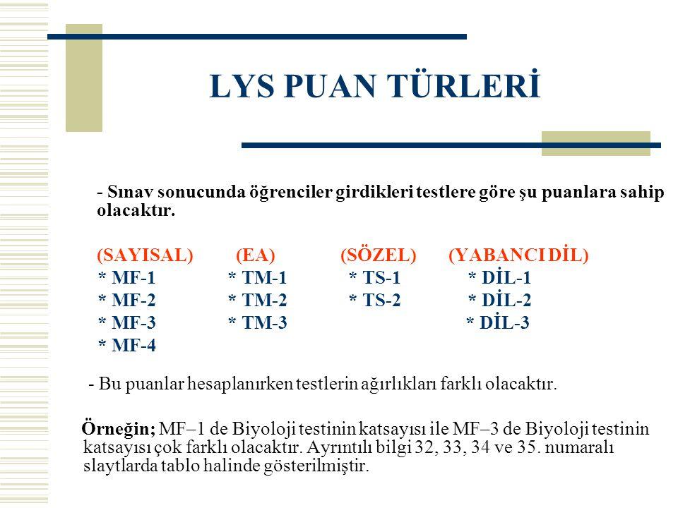 LYS PUAN TÜRLERİ - Sınav sonucunda öğrenciler girdikleri testlere göre şu puanlara sahip olacaktır. (SAYISAL) (EA) (SÖZEL) (YABANCI DİL) * MF-1 * TM-1