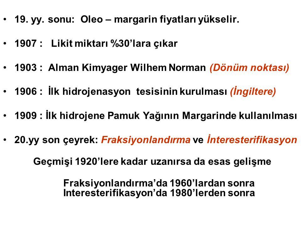 Mege-Mouries İLK Patent 1869 TAMAMEN BİTKİSEL YAĞ 1945 MARGARİN'de zorunlu A ve D VİTAMİNİ 1926 HİDROJENE BİTKİSEL YAĞ Kullanımı 1909 W.Normann HİDROJENASYON 1903 Türkiye'de BİTKİSEL YAĞ Üretimi 1952 KASE MARGARİN ÜRETİMİ 1960 TRANS FREE ÜRETİM 1994 FONKSİYONEL MARGARİNLER 2000