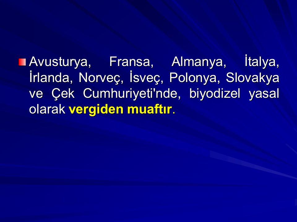 Avusturya, Fransa, Almanya, İtalya, İrlanda, Norveç, İsveç, Polonya, Slovakya ve Çek Cumhuriyeti'nde, biyodizel yasal olarak vergiden muaftır.