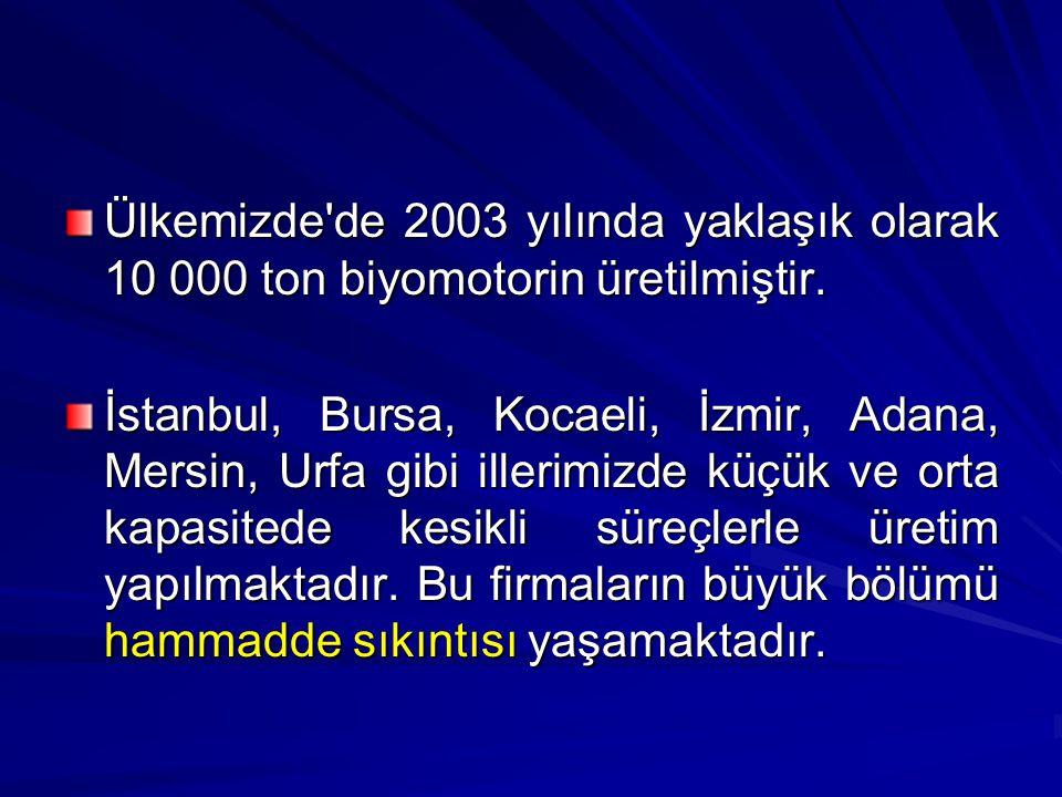 Ülkemizde'de 2003 yılında yaklaşık olarak 10 000 ton biyomotorin üretilmiştir. İstanbul, Bursa, Kocaeli, İzmir, Adana, Mersin, Urfa gibi illerimizde k
