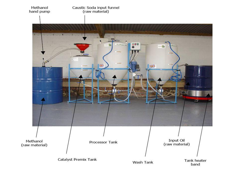 Biyodizel petrol içermez Her oranda petrol kökenli dizelle karıştırılabilir Saf biyodizel ve dizel-biyodizel karışımları herhangi bir dizel motoruna, motor üzerinde herhangi bir modifikasyona gerek kalmadan veya küçük değişiklikler yapılarak kullanılabilir.