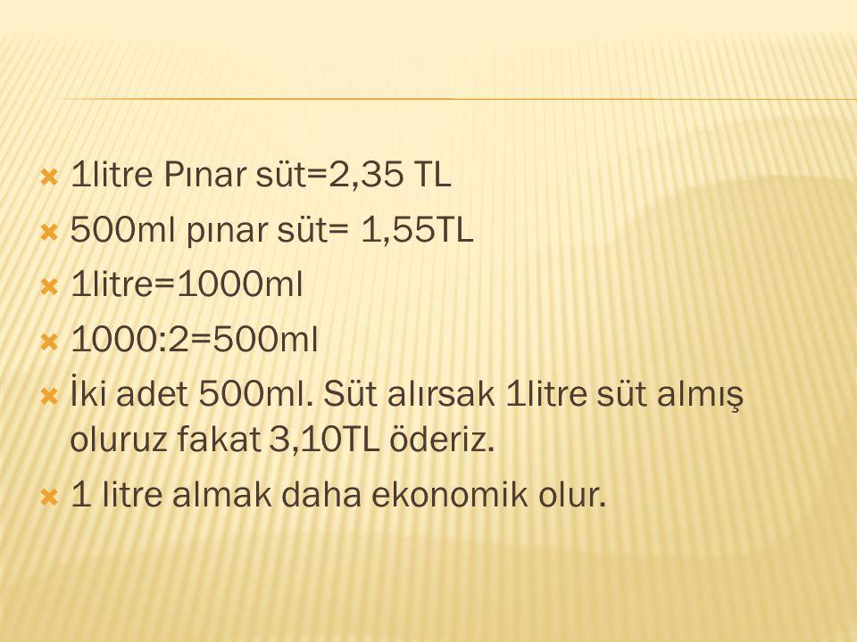  1litre Pınar süt=2,35 TL  500ml pınar süt= 1,55TL  1litre=1000ml  1000:2=500ml  İki adet 500ml.